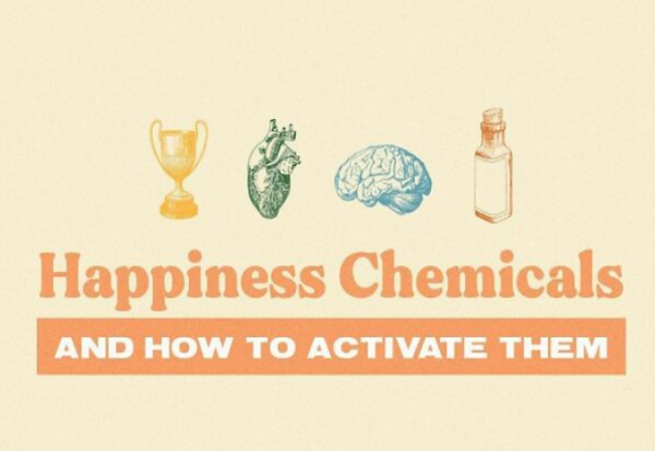 Водич за тоа како да ги активирате четирите неврохемикалии за среќа