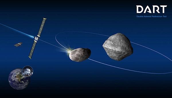 Планот на НАСА за заштита на Земјата од удар од астероид
